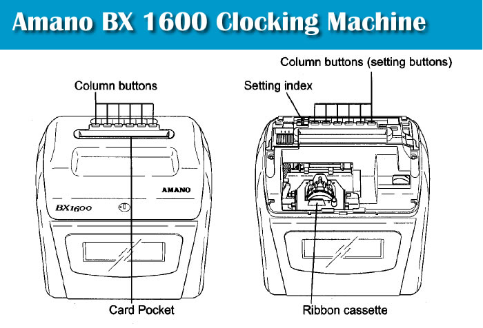 Amano BX-1600 Clocking machine Product